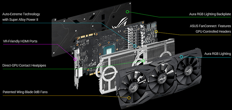 asus_rog_strix_gtx1080_o8g_gaming_review_images_961684000.jpg
