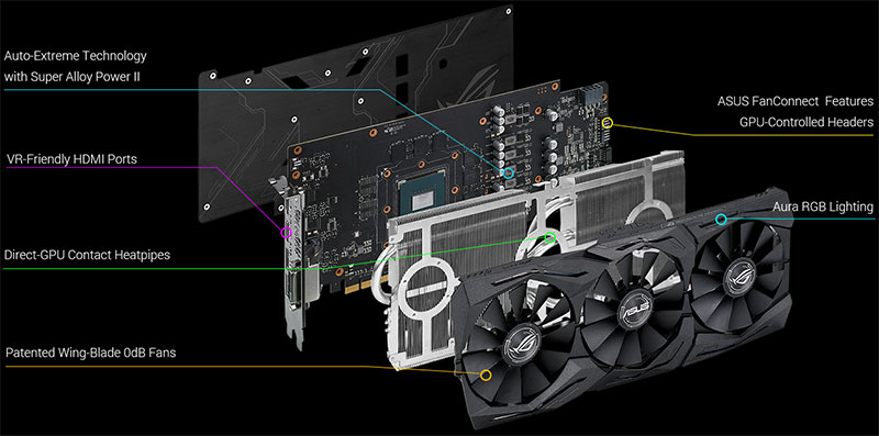 asus_rog_strix_gtx1060_6g_gaming_review_images_961698021.jpg